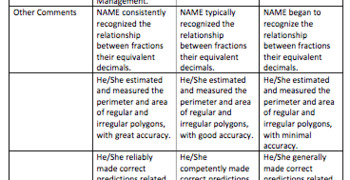 Report Card Comments - Grade 5