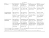 Report Card Comments - learning Skills rubrics