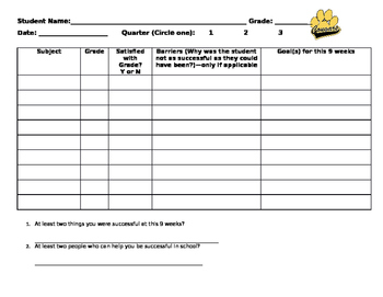 Report Card Conferencing and Academic Planning Template