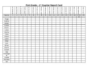 Report Card Data Sheet...editable