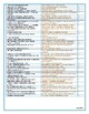 Report Card English & Spanish (Editable Word Document)