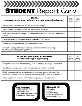 Student Report Card for Self-Assessment {Editable}