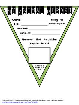All About Me Pennant Posters and More