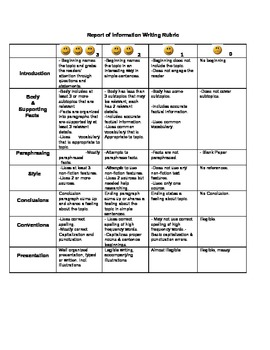 Report of Information Rubric