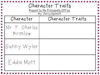 Report to the Principal's Office by Jerry Spinelli: Character, Plot, Setting