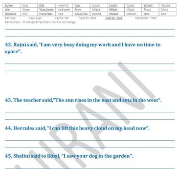 Reported speech (Indirect speech) part 1 of 4