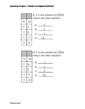 Reporting Category 1: Number and Algebraic Methods