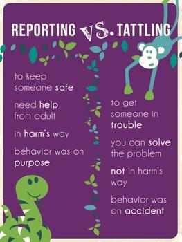 Reporting V. Tattling