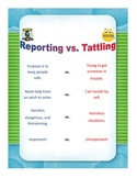 Reporting Vs. Tattling (Behavior Management, Classroom Decorations)