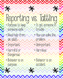 Reporting vs Tattling Chevron