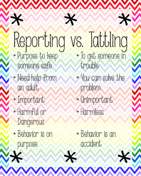 Reporting vs Tattling Chevron