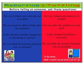 Reporting vs Tattling Poster