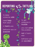 Reporting vs. Tattling Poster