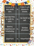 Reporting vs. Tattling {poster}
