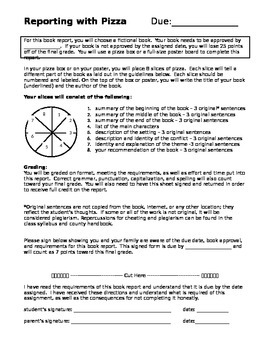 Reporting with Pizza Project Directions and Rubric - Editable