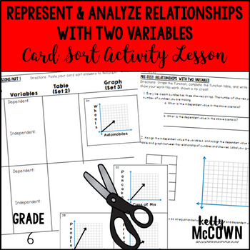 Represent & Analyze Relationships with Two Variables Card Sort Activity Lesson