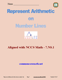 Represent Arithmetic on Number Lines - 7.NS.1