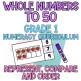 Represent, Compare and Order Whole Numbers to 50