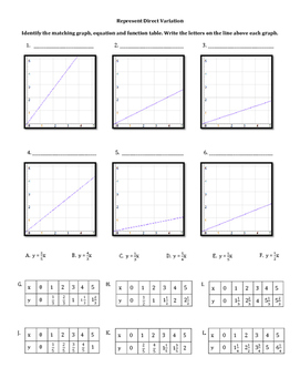 Represent Direct Variation (Matching)