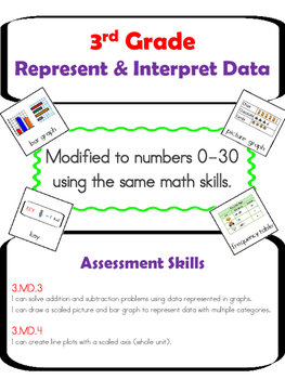Represent & Interpret Data Unit (Modified for Special Education)