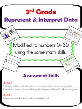 Represent & Interpret Data Unit (Modified for Special Education)