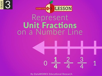 Represent Unit Fractions on a Number Line