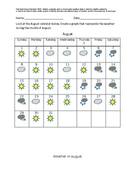 Represent Weather Data in a Graph (includes daily weather data)