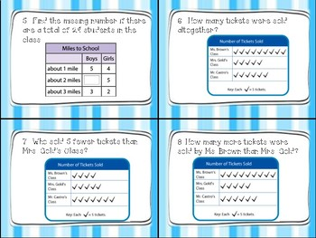 Go Math Chapter 2- Represent and Interpret Data Game