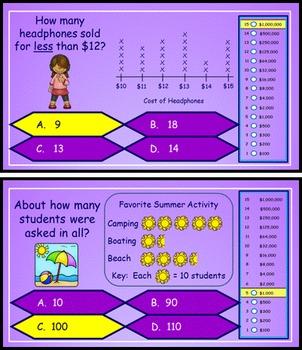 Represent and Interpret Data Power Point Millionaire Game 3rd Grade