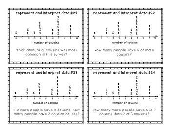 Represent and Interpret Data Task Cards - Third Grade GoMath!