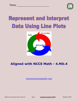Represent and Interpret Data Using Line Plots - 4.MD.4
