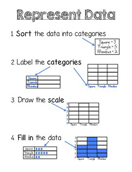 Represent the Data, Graphing Directions