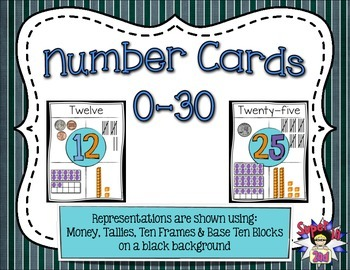 Representational Number Posters 0-30 Black Background