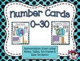 Representational Number Posters 0-30 Black&Blue Dots