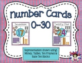 Representational Number Posters 0-30 Blue and Pink Dots