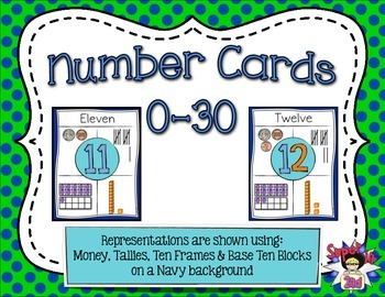 Representational Number Posters 0-30 Navy