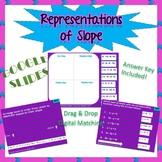 Representations of Slope Google Slides