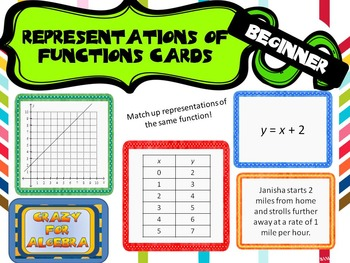 Representations of a Function Task Cards - Tables, Graphs, Equations (Beginner)