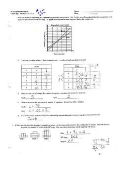 Representations of a Linear Pattern
