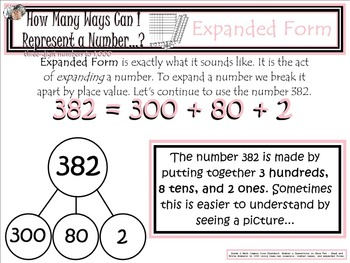 SMARTboard: Representing 3-Digit Numbers in Various Forms; CCLS (EngageNY)