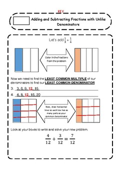 Representing Adding & Subtracting Fractions with Unlike Denominators