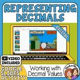Representing, Converting, & Ordering Decimals Digital Goog