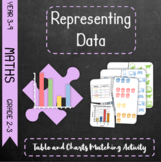 Representing Data - Charts and Tables Matching Activity
