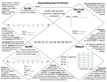 Representing Data in Graphs and Independent and Dependent Variables Review