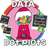Representing Data on a Dot Plot - GOOGLE CLASSROOM
