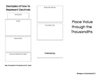 Representing Decimals Brochure Activity