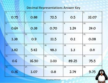 Representing Decimals Task Cards - Scoot