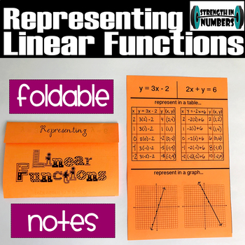 Linear FUNCTIONS (graphing, table) Foldable Notes Interactive Notebook