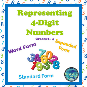 Representing Four-Digit Numbers in Standard Form, Word Form. and Expanded Form