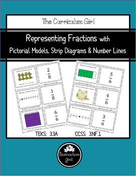 Representing Fractions-Pictorial Models, Strip Diagrams & Number Lines (3.3A)
